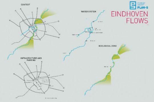 Concept situatie Eindhoven FLOWS   PLAN-S / BEELEN CS architecten Eindhoven