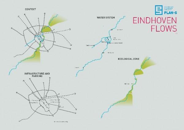 Concept situatie Eindhoven FLOWS - PLAN-S / BEELEN CS architecten