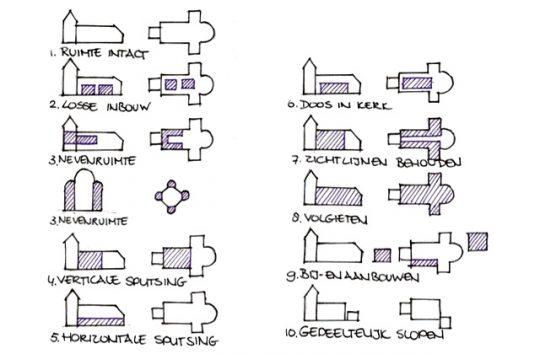 mogelijkheden voor herbestemming kerkgebouwen | BEELEN CS architecten / Thallia groep Weert - Eindhoven
