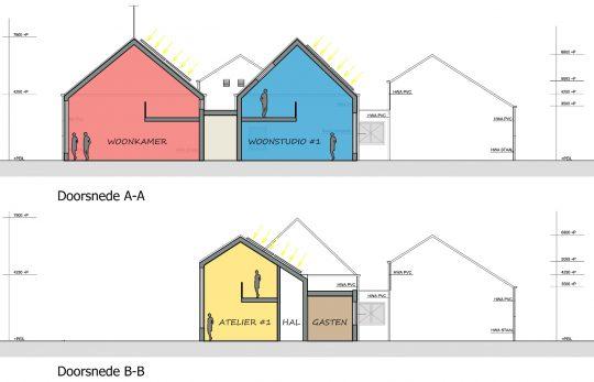 Studie inpassing woongroep in schoolgebouw, Guttecoven Sittard-Geleen - BEELEN CS architecten Eindhoven / Thalliagroep Weert