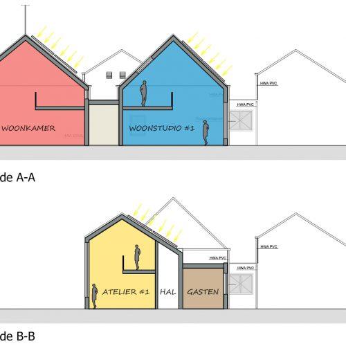 Studie inpassing woongroep in schoolgebouw, Guttecoven Sittard-Geleen   BEELEN CS architecten / Thallia groep Weert - Eindhoven