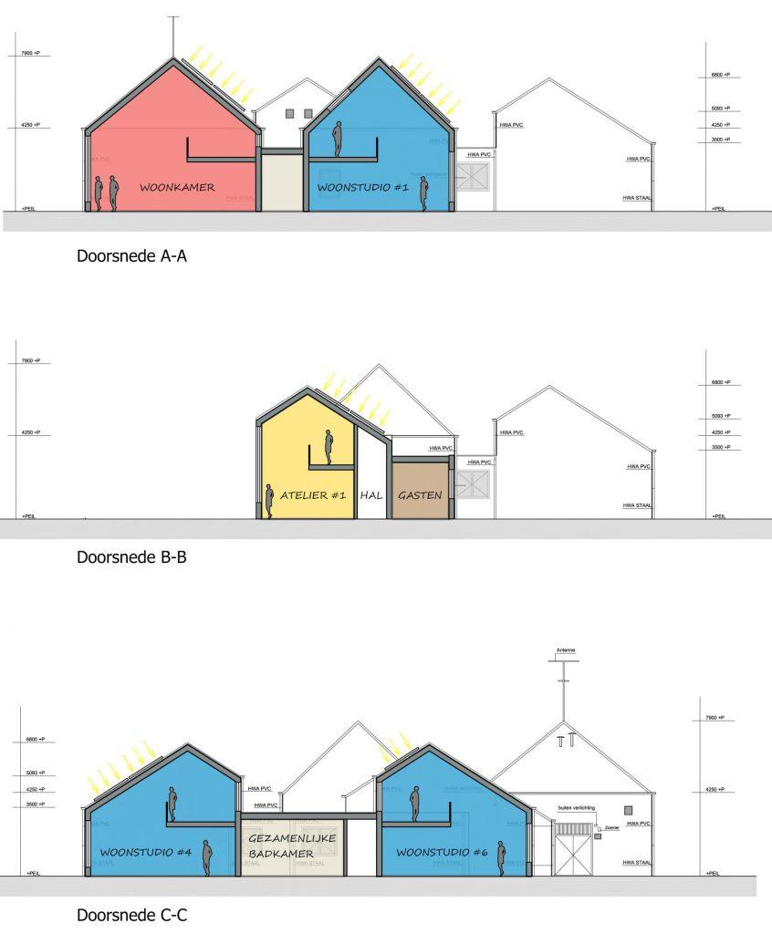 Studie inpassing woongroep in schoolgebouw, doorsneden, Guttecoven Sittard-Geleen   BEELEN CS architecten / Thallia groep Weert - Eindhoven
